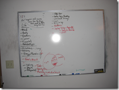 46-patterns-and-practices-MyOfficeWhiteboard